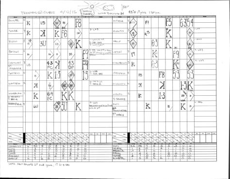Document-Cubs vs. Padres Sat Apr 18 2015 Tom Vander Well Page 1