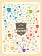 The VLs and JPs gave me a poster of Shakespearean insults for VW Pub