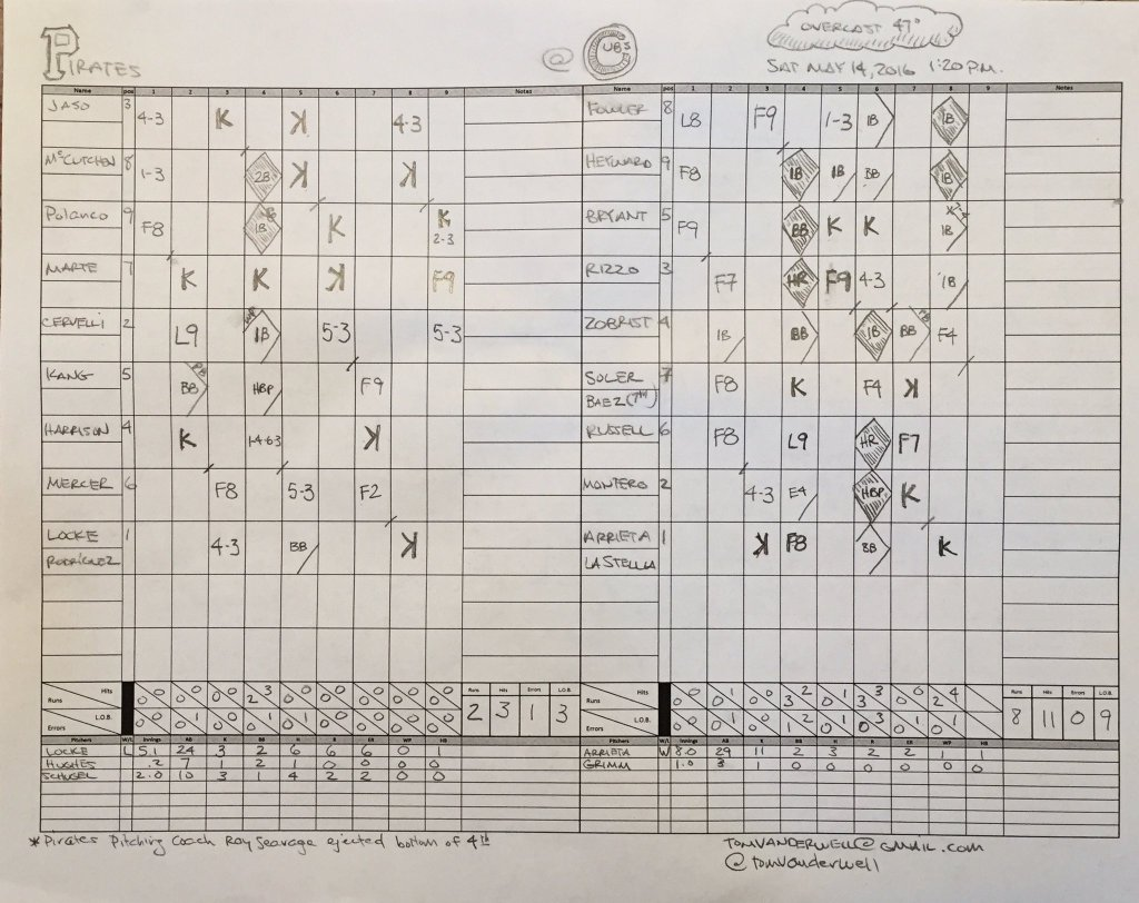 baseball scoresheet